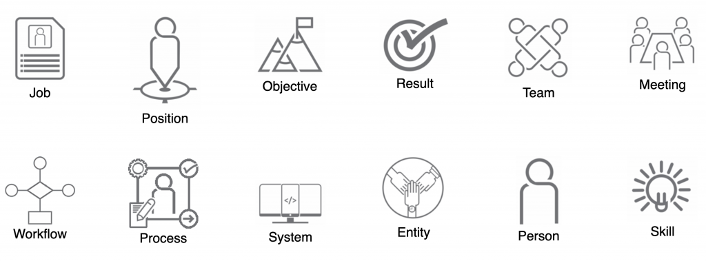 Icons that represent the classic objects we want to see in an org chart that are found in an org graph